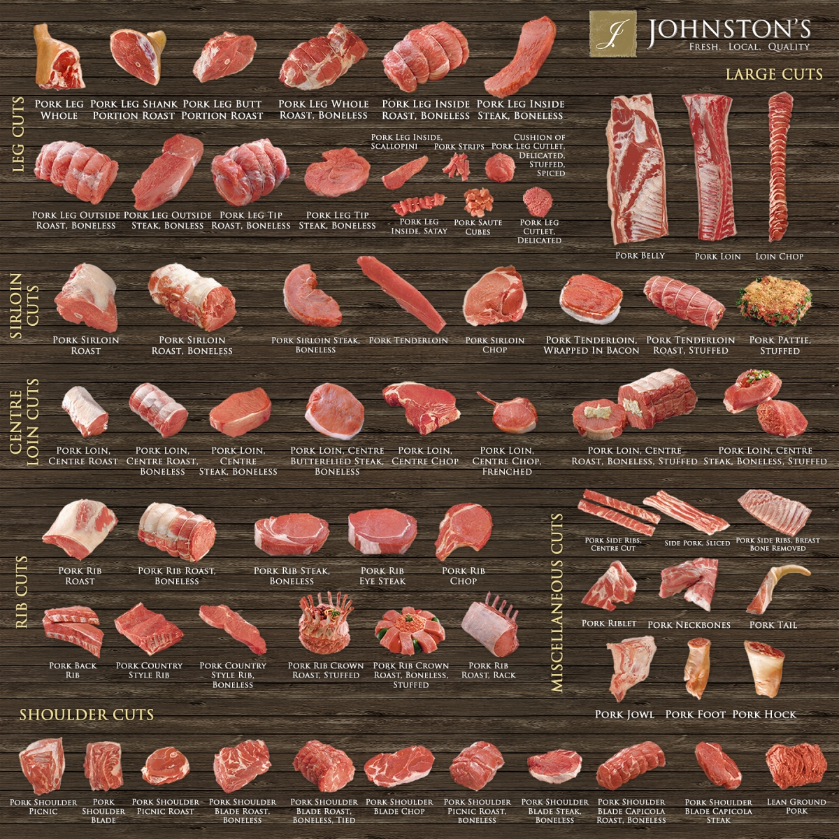 Johnston's Pork Cut Chart